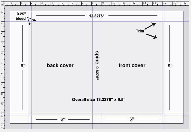 Book Cover Layout Levels ~ Book printing on demand short run
